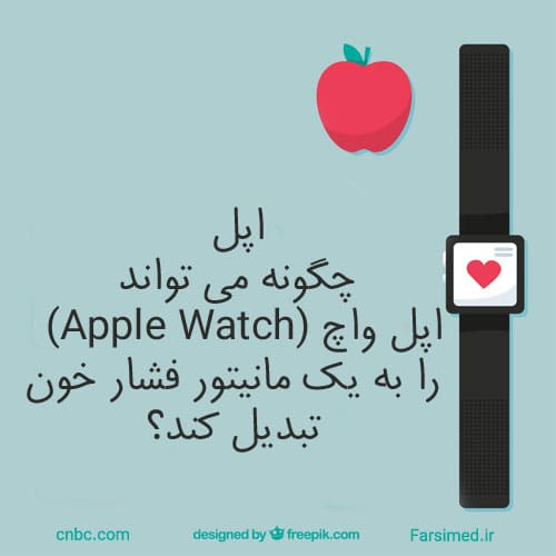 اپل واچ (Apple Watch) و سلامتی